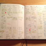 美崎栄一郎さんのビジネス手帳