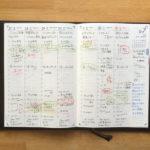 手帳ライフログで「好きなこと」に集中する