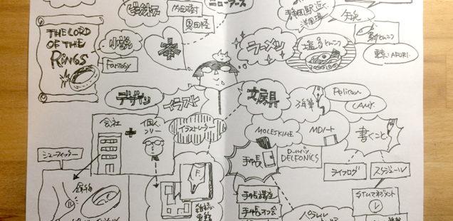 偏愛マップ&「0秒思考」A4メモ書きセミナーに参加